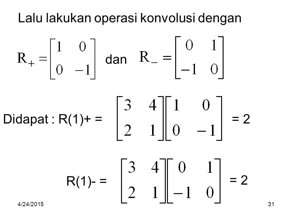 Lalu lakukan operasi konvolusi dengan dan Didapat : R(1)+ = = 2 R(1)- = = 2 4/24/201531