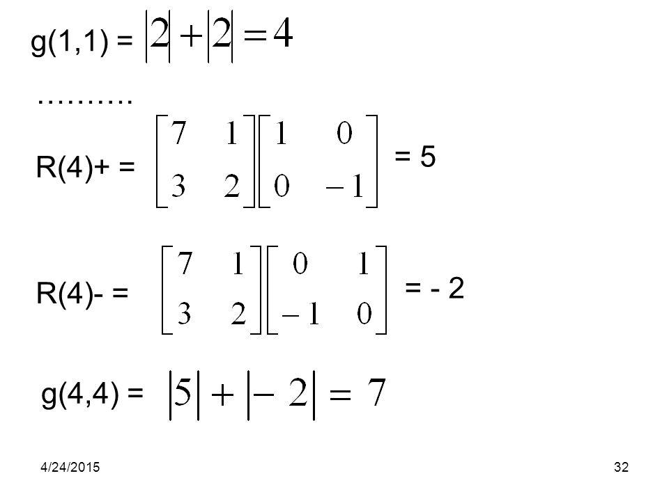 g(1,1) = ………. R(4)+ = R(4)- = = 5 = - 2 g(4,4) = 4/24/201532