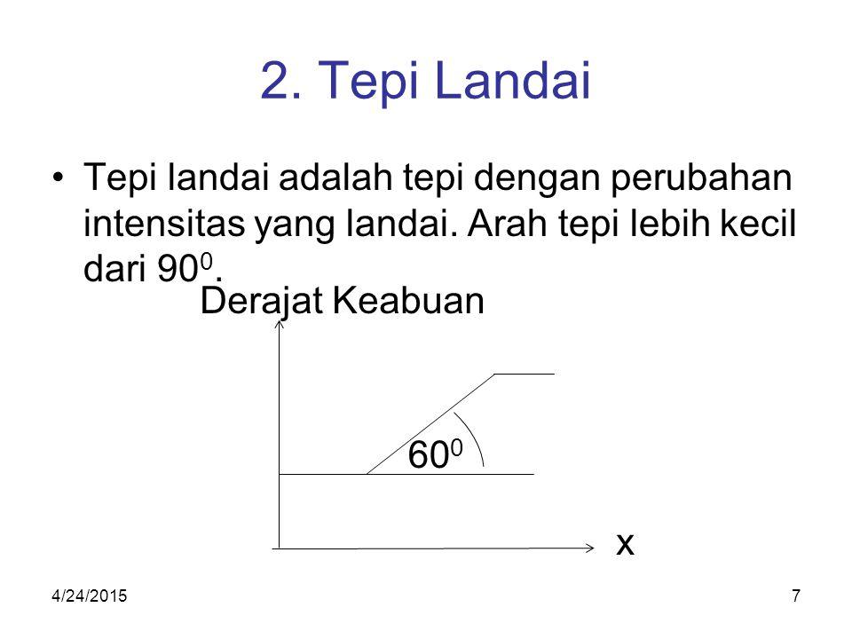 2. Tepi Landai Tepi landai adalah tepi dengan perubahan intensitas yang landai. Arah tepi lebih kecil dari 90 0. 60 0 Derajat Keabuan x 4/24/20157