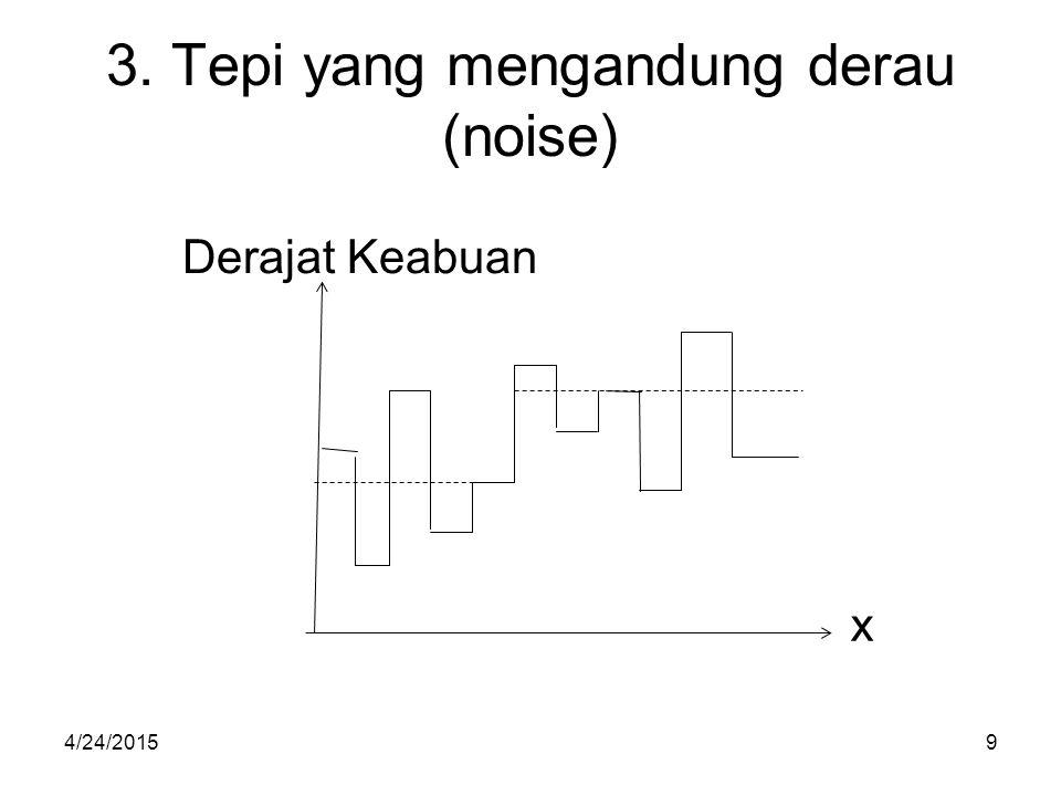 3. Tepi yang mengandung derau (noise) x Derajat Keabuan 4/24/20159