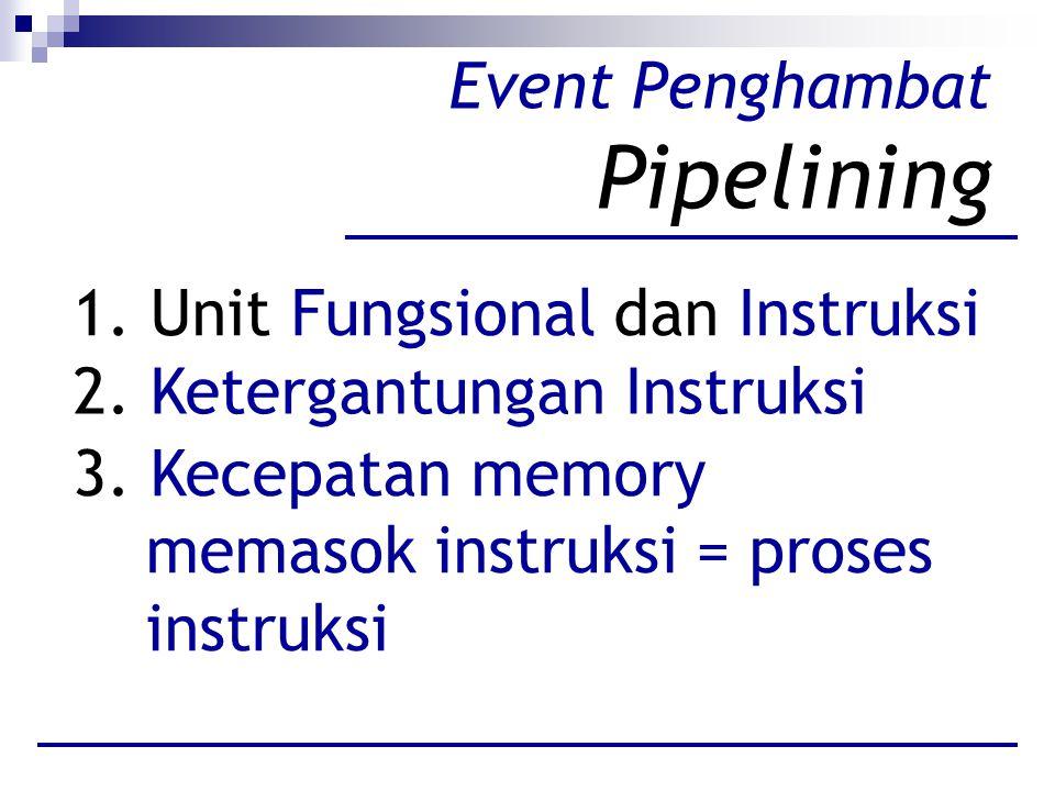 Event Penghambat Pipelining 1. Unit Fungsional dan Instruksi 2. Ketergantungan Instruksi 3. Kecepatan memory memasok instruksi = proses instruksi