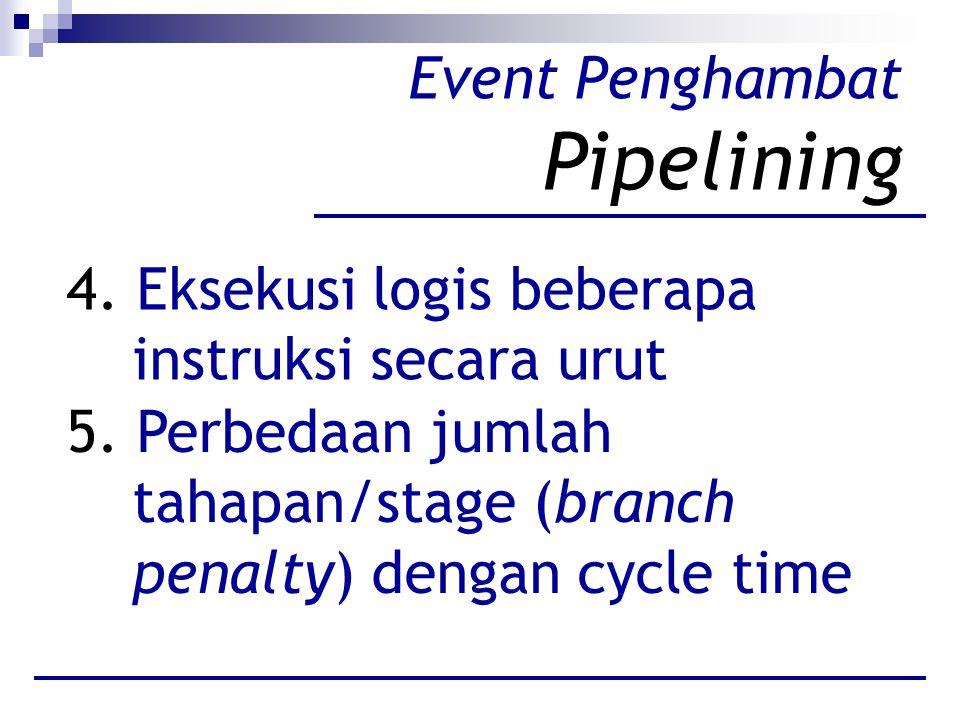 Event Penghambat Pipelining 5. Perbedaan jumlah tahapan/stage (branch penalty) dengan cycle time 4. Eksekusi logis beberapa instruksi secara urut