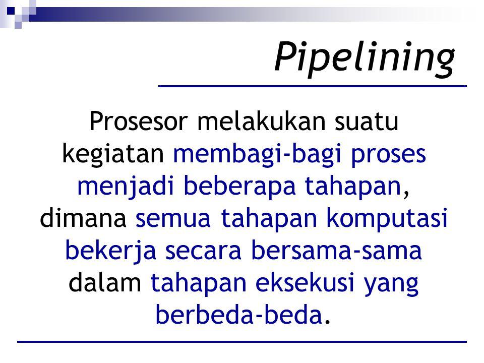 Komponen Pipelining 1.