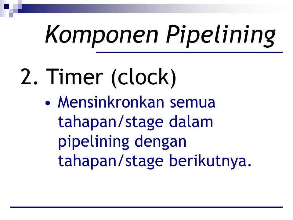 Komponen Pipelining 2. Timer (clock) Mensinkronkan semua tahapan/stage dalam pipelining dengan tahapan/stage berikutnya.