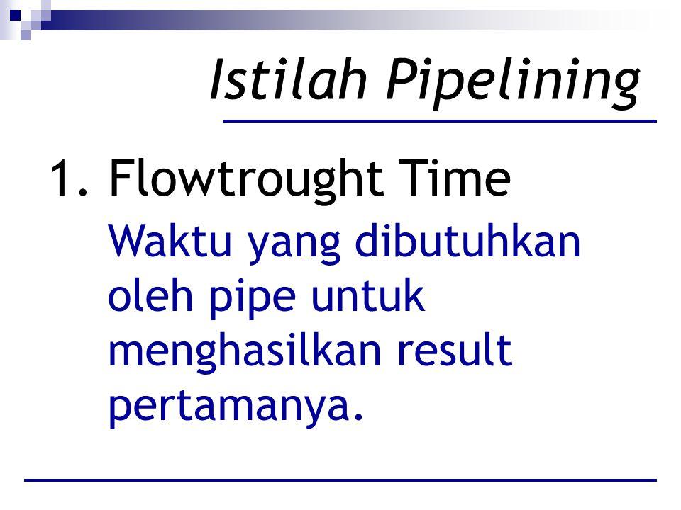 Istilah Pipelining 1. Flowtrought Time Waktu yang dibutuhkan oleh pipe untuk menghasilkan result pertamanya.