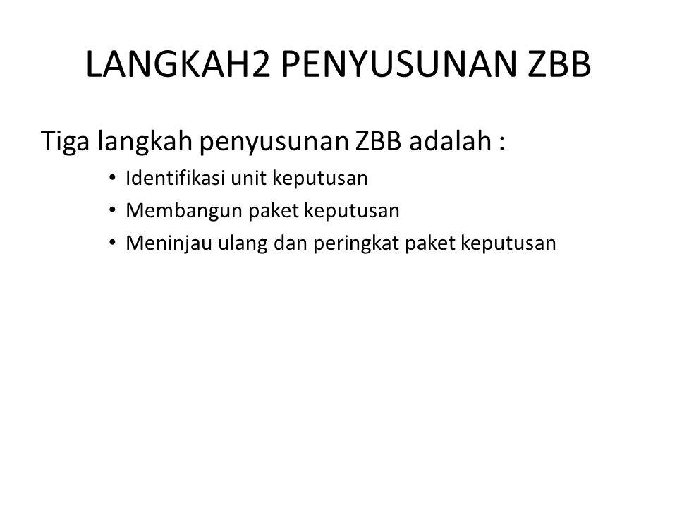LANGKAH2 PENYUSUNAN ZBB Tiga langkah penyusunan ZBB adalah : Identifikasi unit keputusan Membangun paket keputusan Meninjau ulang dan peringkat paket