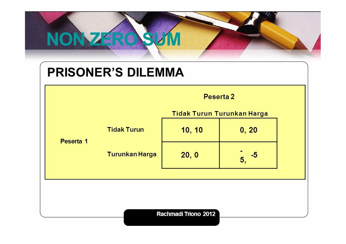 Rachmadi Triono - 2012 7 NON ZERO SUM PRISONER'S DILEMMA Peserta 2 Tidak Turun Turunkan Harga 10,100,20 20,0 - 5, -5 Tidak Turun Peserta 1 Turunkan Ha