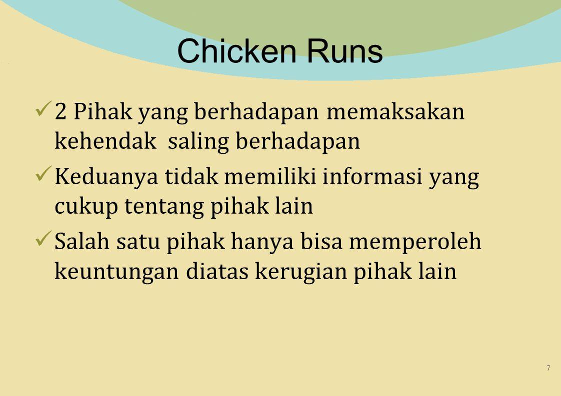 Chicken Runs 2 Pihak yang berhadapan memaksakan kehendak saling berhadapan Keduanya tidak memiliki informasi yang cukup tentang pihak lain Salah satu