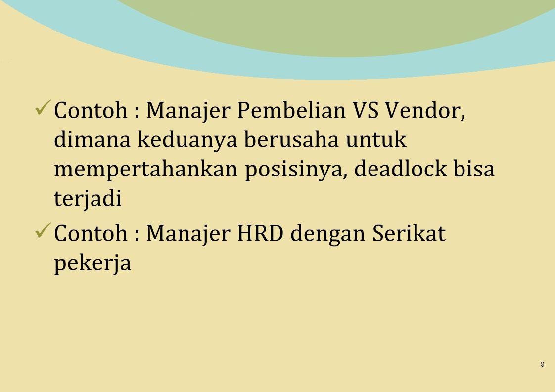Contoh : Manajer Pembelian VS Vendor, dimana keduanya berusaha untuk mempertahankan posisinya, deadlock bisa terjadi Contoh : Manajer HRD dengan Serik