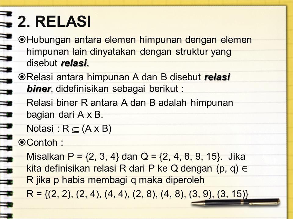2. RELASI relasi.  Hubungan antara elemen himpunan dengan elemen himpunan lain dinyatakan dengan struktur yang disebut relasi. relasi biner  Relasi
