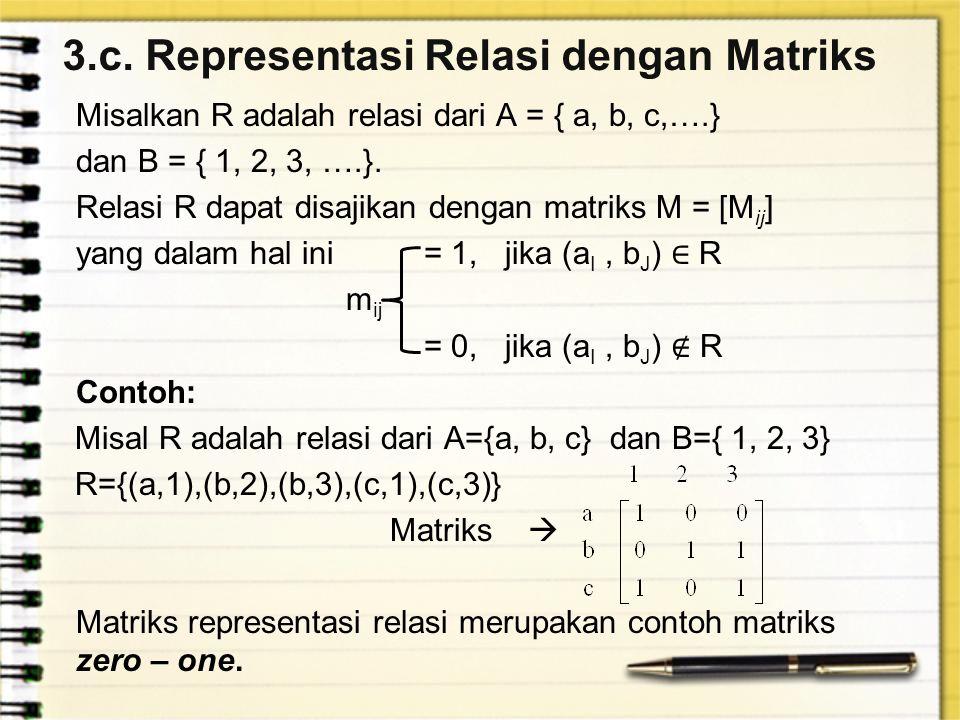 3.c. Representasi Relasi dengan Matriks Misalkan R adalah relasi dari A = { a, b, c,….} dan B = { 1, 2, 3, ….}. Relasi R dapat disajikan dengan matrik
