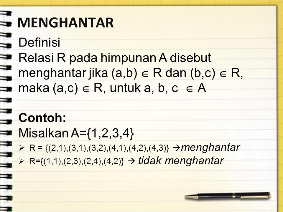 Definisi Relasi R pada himpunan A disebut menghantar jika (a,b)  R dan (b,c)  R, maka (a,c)  R, untuk a, b, c  A Contoh: Misalkan A={1,2,3,4}  R