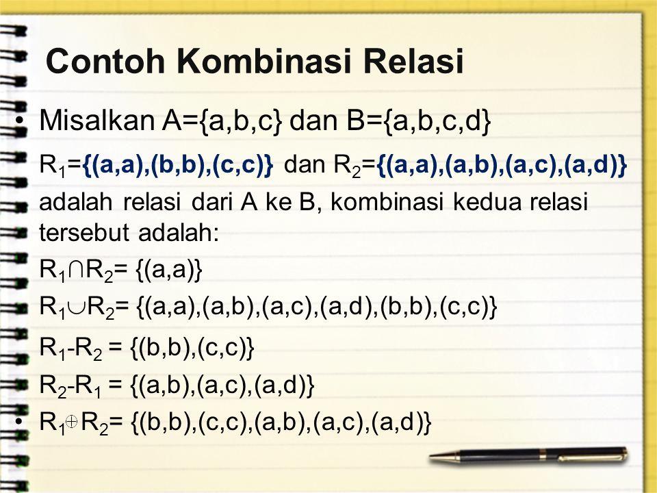 Contoh Kombinasi Relasi Misalkan A={a,b,c} dan B={a,b,c,d} R 1 ={(a,a),(b,b),(c,c)} dan R 2 ={(a,a),(a,b),(a,c),(a,d)} adalah relasi dari A ke B, komb