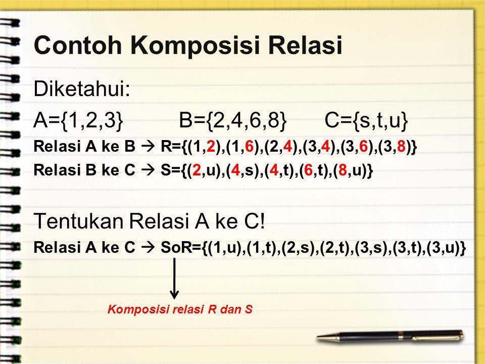 Contoh Komposisi Relasi Diketahui: A={1,2,3}B={2,4,6,8}C={s,t,u} Relasi A ke B  R={(1,2),(1,6),(2,4),(3,4),(3,6),(3,8)} Relasi B ke C  S={(2,u),(4,s