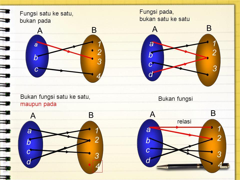 A B a 1 b c 2 3 4 A B a1 b c d 2 3 4 A B a 1 b c d 2 3 4 A B a1 b c d 2 3 Fungsi satu ke satu, bukan pada Bukan fungsi satu ke satu, maupun pada Fungs