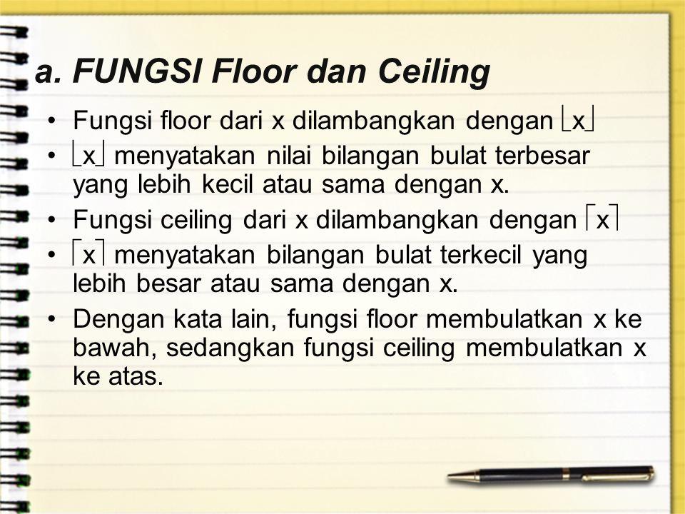 Fungsi floor dari x dilambangkan dengan  x   x  menyatakan nilai bilangan bulat terbesar yang lebih kecil atau sama dengan x. Fungsi ceiling dari