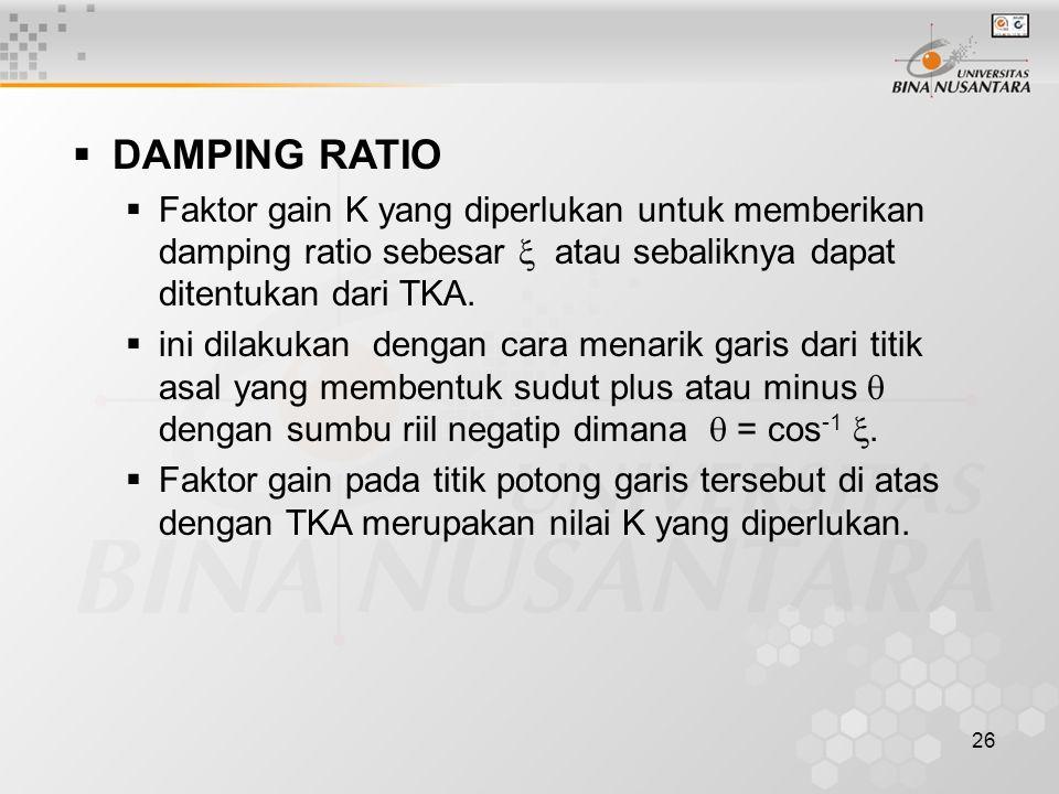 26  DAMPING RATIO  Faktor gain K yang diperlukan untuk memberikan damping ratio sebesar  atau sebaliknya dapat ditentukan dari TKA.  ini dilakukan