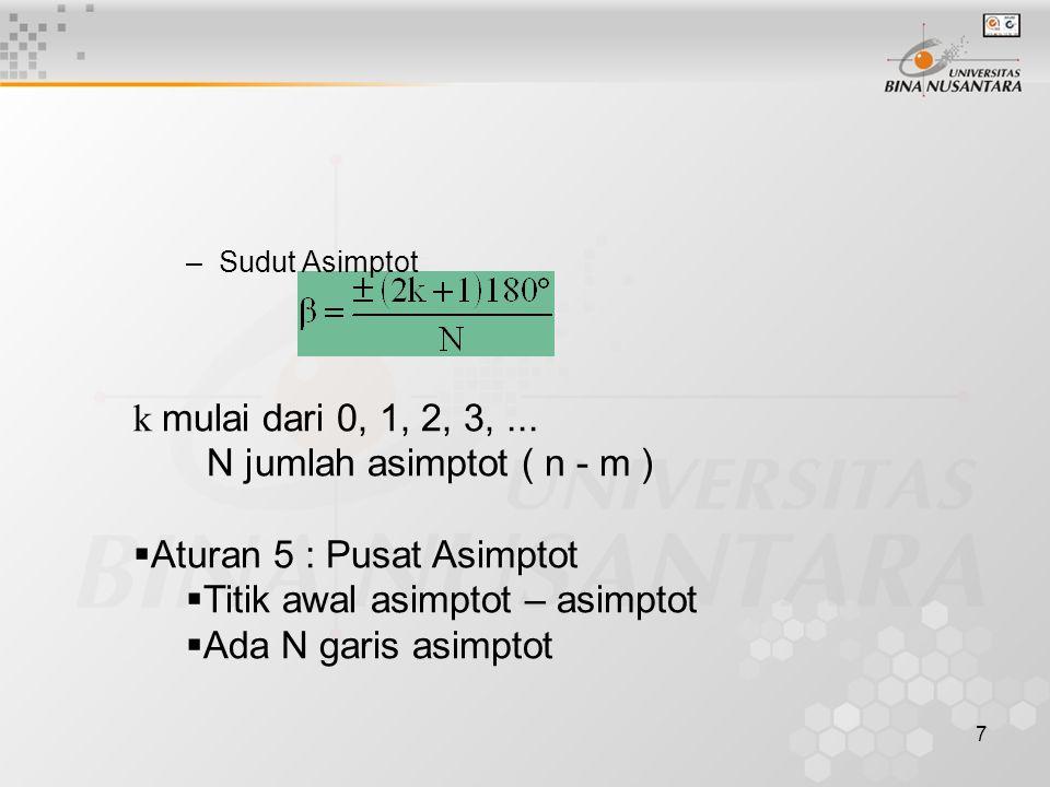 7 –Sudut Asimptot k mulai dari 0, 1, 2, 3,... N jumlah asimptot ( n - m )  Aturan 5 : Pusat Asimptot  Titik awal asimptot – asimptot  Ada N garis a
