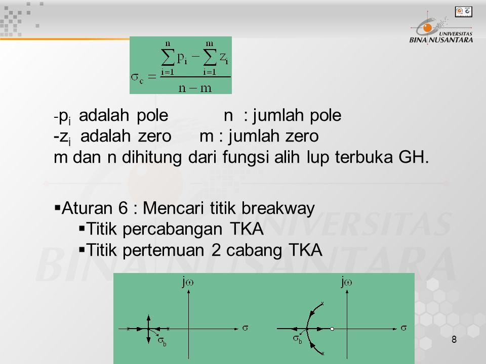 8 - p i adalah pole n : jumlah pole -z i adalah zero m : jumlah zero m dan n dihitung dari fungsi alih lup terbuka GH.  Aturan 6 : Mencari titik brea