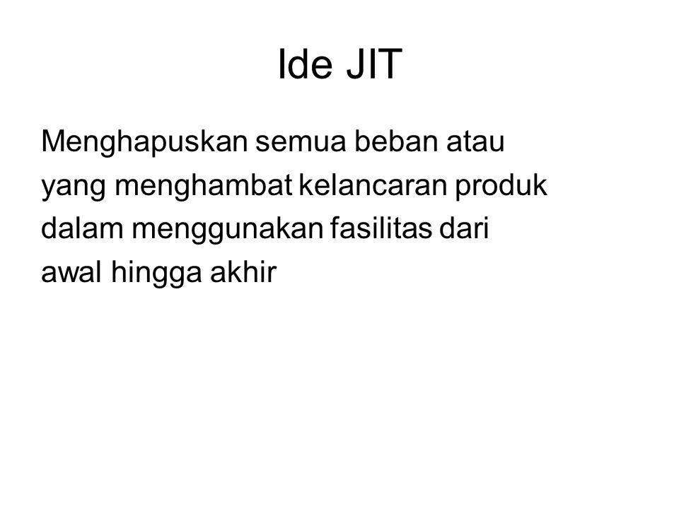 Ide JIT Menghapuskan semua beban atau yang menghambat kelancaran produk dalam menggunakan fasilitas dari awal hingga akhir