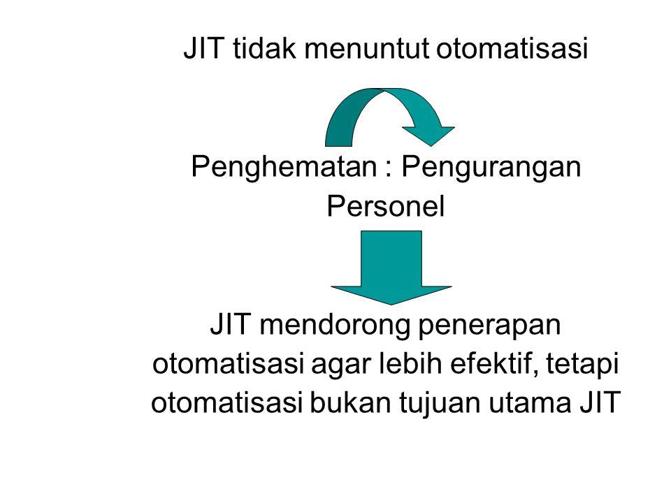 JIT tidak menuntut otomatisasi Penghematan : Pengurangan Personel JIT mendorong penerapan otomatisasi agar lebih efektif, tetapi otomatisasi bukan tuj