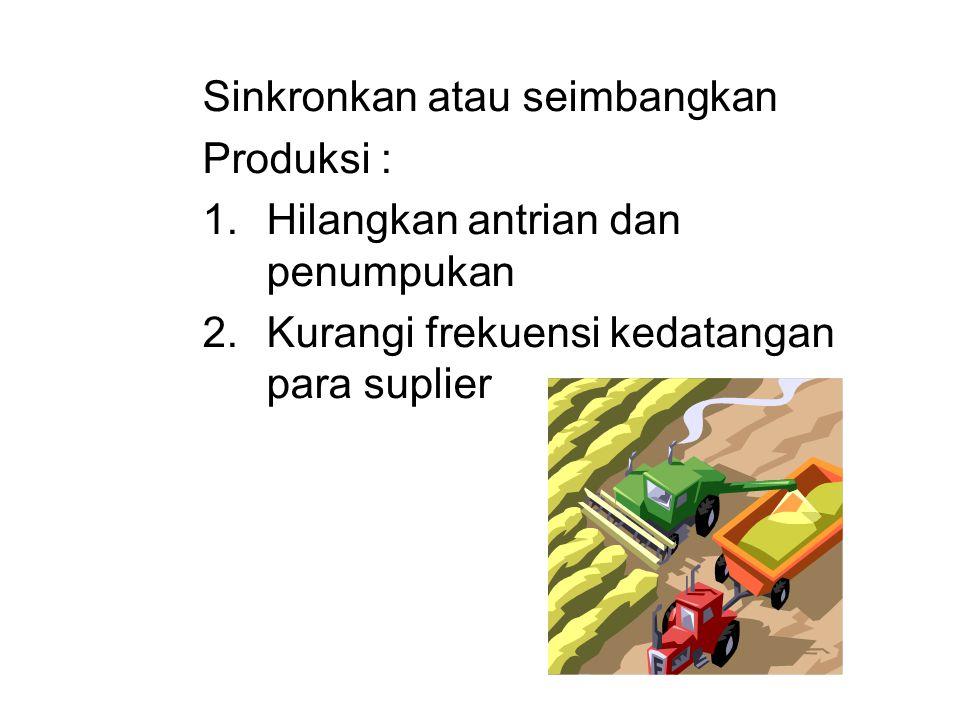 Sinkronkan atau seimbangkan Produksi : 1.Hilangkan antrian dan penumpukan 2.Kurangi frekuensi kedatangan para suplier