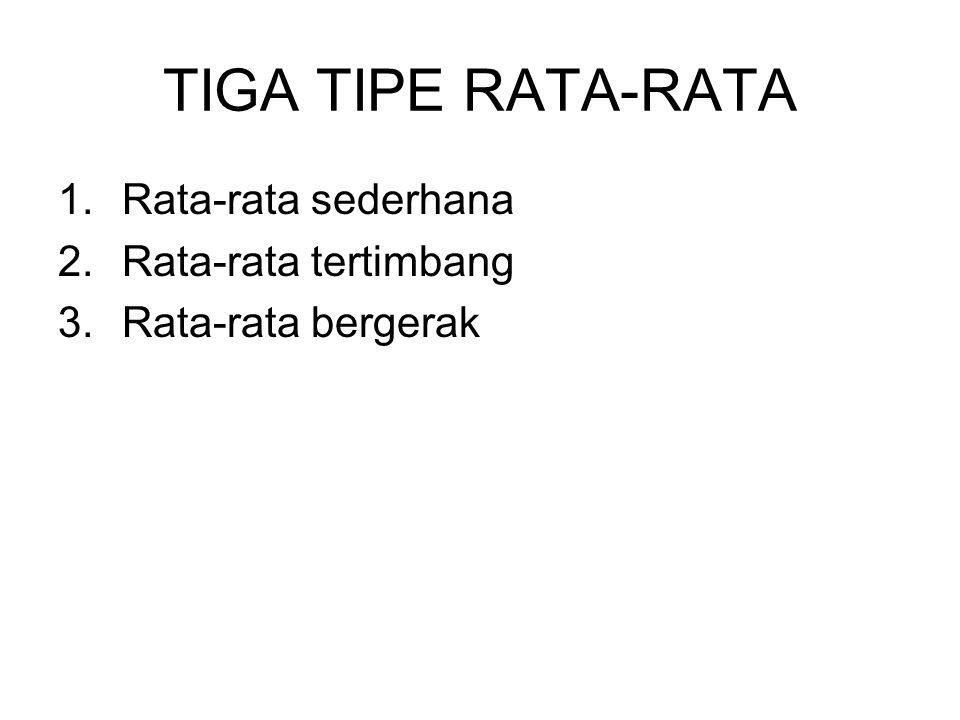 TIGA TIPE RATA-RATA 1.Rata-rata sederhana 2.Rata-rata tertimbang 3.Rata-rata bergerak