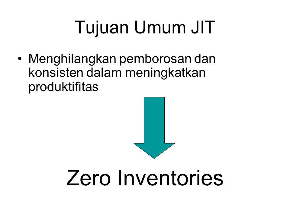 Tujuan JIT Zero defects Zero Inventories Zero set-up Zero handling Zero queues Zero breakdown Zero leadtime Zero lot excesses Zero schedule interuptions