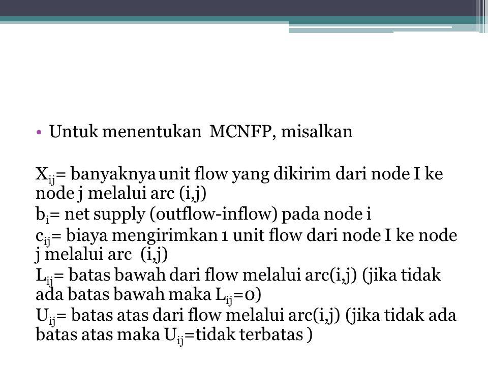 Untuk menentukan MCNFP, misalkan X ij = banyaknya unit flow yang dikirim dari node I ke node j melalui arc (i,j) b i = net supply (outflow-inflow) pada node i c ij = biaya mengirimkan 1 unit flow dari node I ke node j melalui arc (i,j) L ij = batas bawah dari flow melalui arc(i,j) (jika tidak ada batas bawah maka L ij =0) U ij = batas atas dari flow melalui arc(i,j) (jika tidak ada batas atas maka U ij =tidak terbatas )