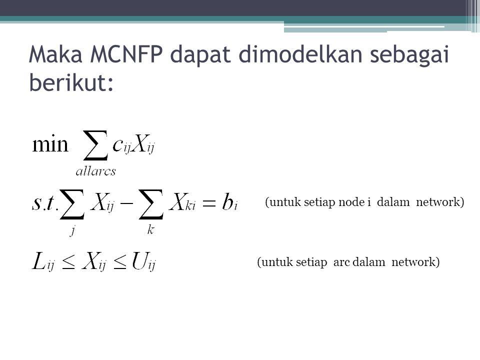 Maka MCNFP dapat dimodelkan sebagai berikut: (untuk setiap node i dalam network) (untuk setiap arc dalam network)