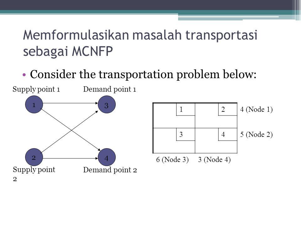 Memformulasikan masalah transportasi sebagai MCNFP Consider the transportation problem below: 1 24 3 Supply point 1 Supply point 2 Demand point 2 Demand point 1 124 (Node 1) 345 (Node 2) 6 (Node 3)3 (Node 4)