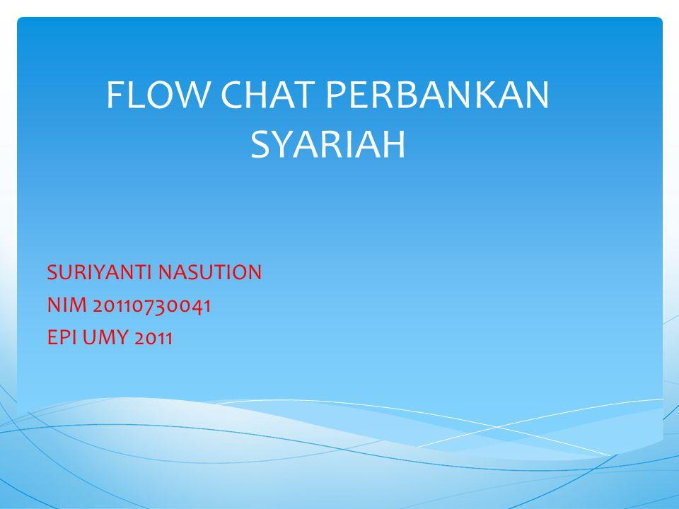 FLOW CHAT PERBANKAN SYARIAH SURIYANTI NASUTION NIM 20110730041 EPI UMY 2011