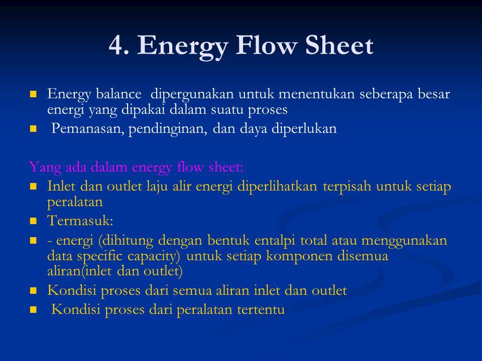 4. Energy Flow Sheet Energy balance dipergunakan untuk menentukan seberapa besar energi yang dipakai dalam suatu proses Pemanasan, pendinginan, dan da