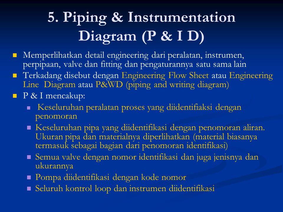 5. Piping & Instrumentation Diagram (P & I D) Memperlihatkan detail engineering dari peralatan, instrumen, perpipaan, valve dan fitting dan pengaturan