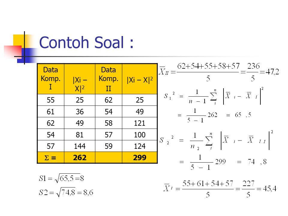 Contoh Soal : Data Komp. I |Xi – X| 2 Data Komp. II |Xi – X| 2 55256225 61365449 624958121 548157100 5714459124  = 262299