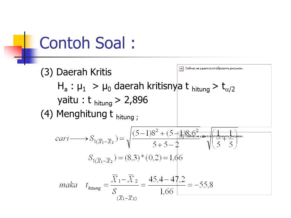 Contoh Soal : (3) Daerah Kritis H a : µ 1 > µ 0 daerah kritisnya t hitung > t  /2 yaitu : t hitung > 2,896 (4) Menghitung t hitung ;