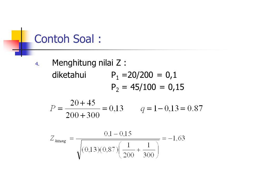Contoh Soal : 4. Menghitung nilai Z : diketahui P 1 =20/200 = 0,1 P 2 = 45/100 = 0,15