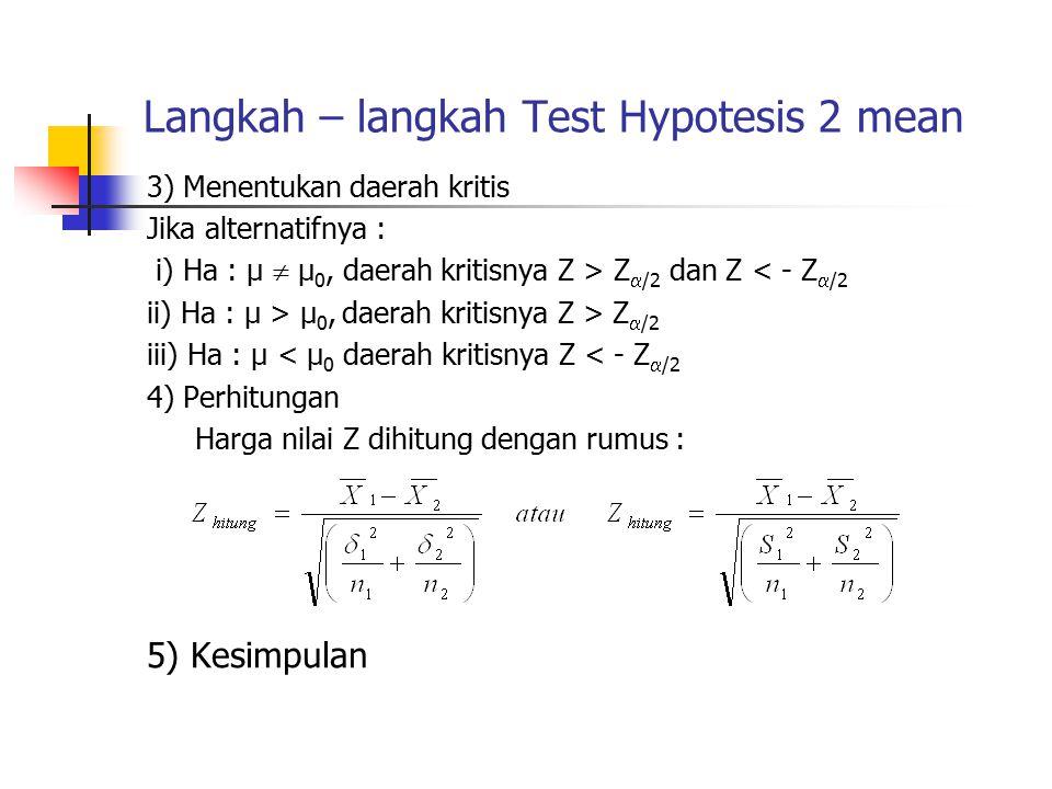 Langkah – langkah Test Hypotesis 2 mean 3) Menentukan daerah kritis Jika alternatifnya : i) Ha : µ  µ 0, daerah kritisnya Z > Z  /2 dan Z < - Z  /2