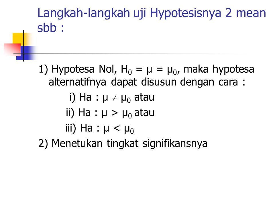 Langkah-langkah uji Hypotesisnya 2 mean sbb : 1) Hypotesa Nol, H 0 = µ = µ 0, maka hypotesa alternatifnya dapat disusun dengan cara : i) Ha : µ  µ 0