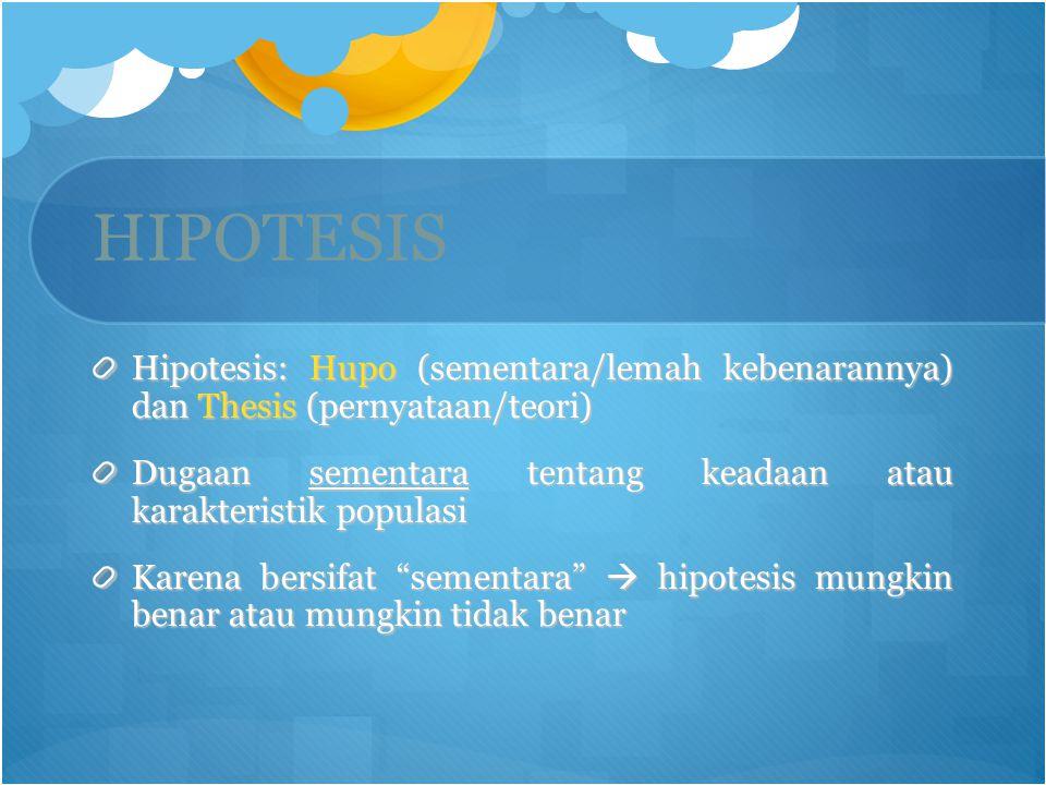 HIPOTESIS Hipotesis: Hupo (sementara/lemah kebenarannya) dan Thesis (pernyataan/teori) Dugaan sementara tentang keadaan atau karakteristik populasi Karena bersifat sementara  hipotesis mungkin benar atau mungkin tidak benar