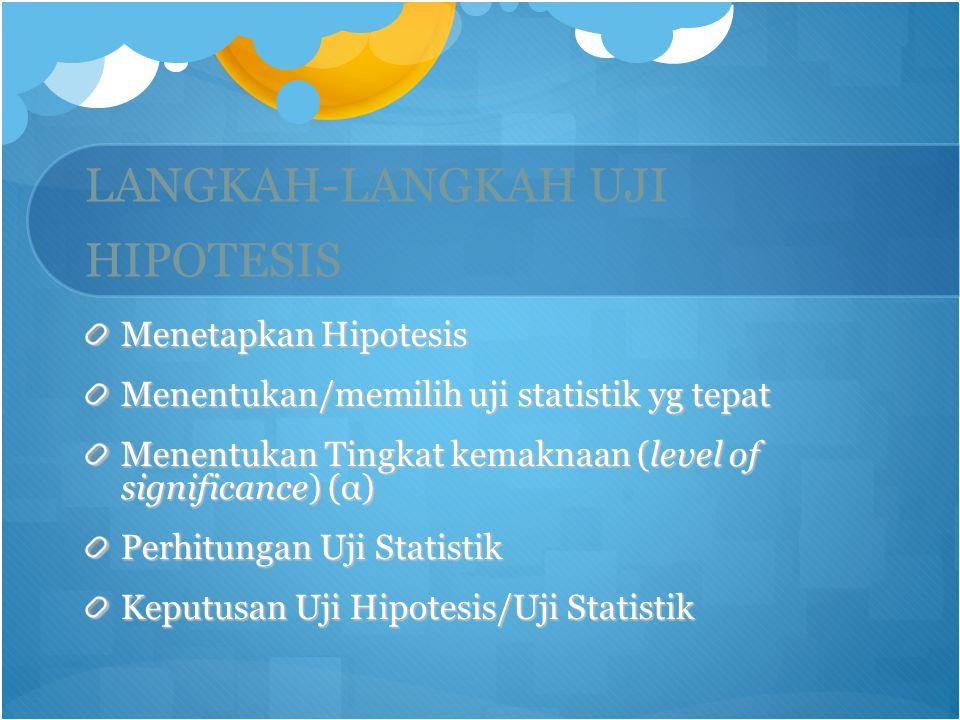 LANGKAH-LANGKAH UJI HIPOTESIS Menetapkan Hipotesis Menentukan/memilih uji statistik yg tepat Menentukan Tingkat kemaknaan (level of significance) (α) Perhitungan Uji Statistik Keputusan Uji Hipotesis/Uji Statistik