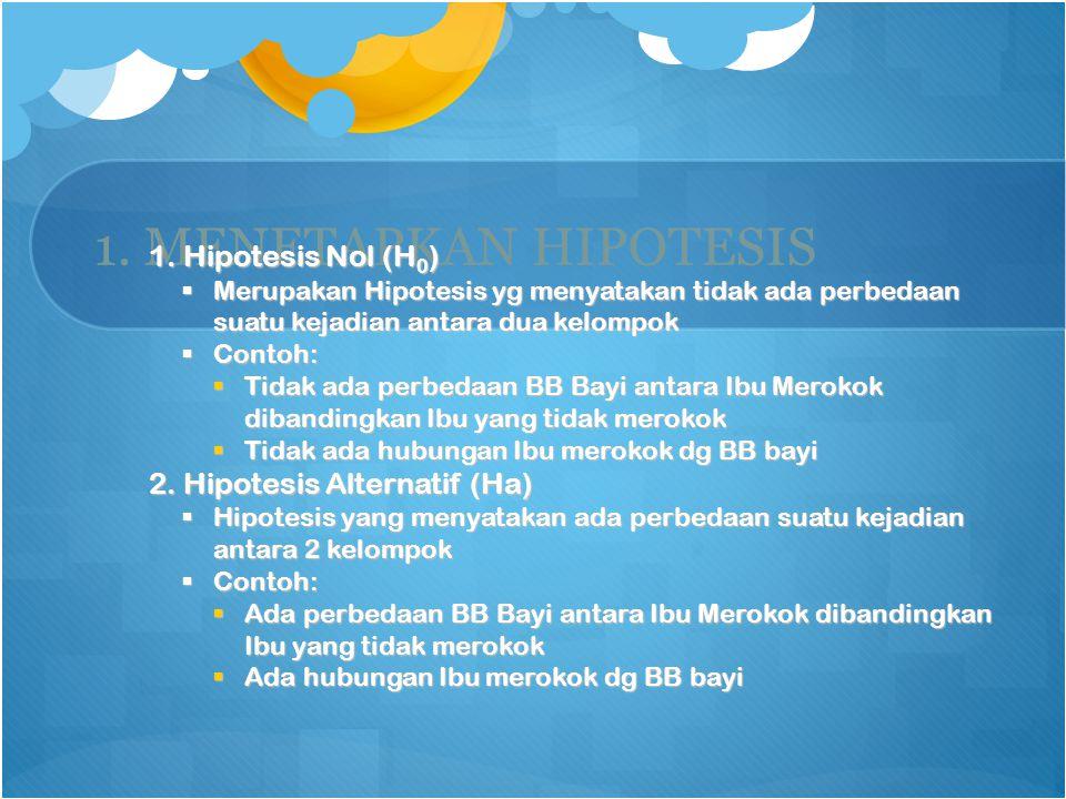 1.MENETAPKAN HIPOTESIS 1.