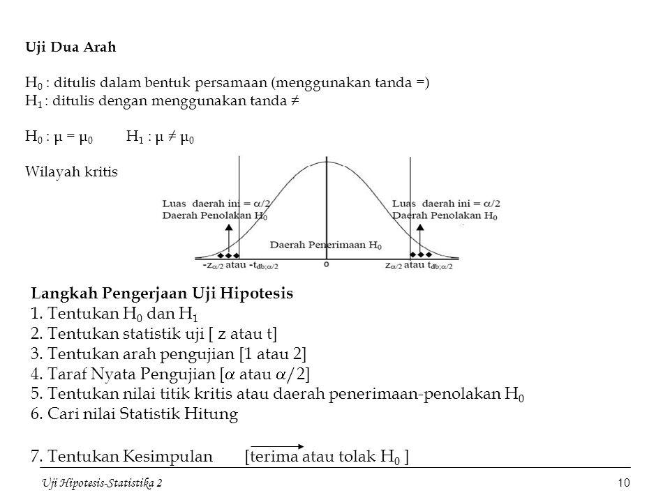 Uji Hipotesis-Statistika 2 10 Uji Dua Arah H 0 : ditulis dalam bentuk persamaan (menggunakan tanda =) H 1 : ditulis dengan menggunakan tanda ≠ H 0 : μ