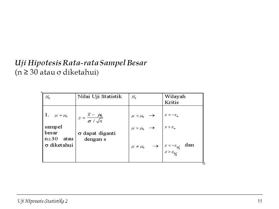 Uji Hipotesis-Statistika 2 11 Uji Hipotesis Rata-rata Sampel Besar (n ≥ 30 atau σ diketahui )