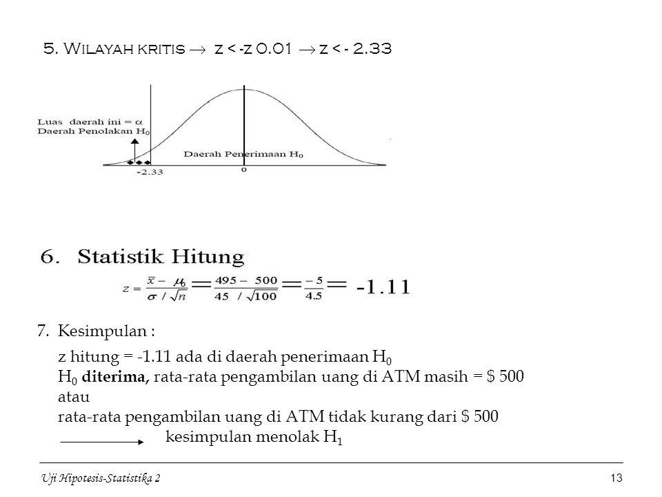 Uji Hipotesis-Statistika 2 13 7. Kesimpulan : z hitung = -1.11 ada di daerah penerimaan H 0 H 0 diterima, rata-rata pengambilan uang di ATM masih = $