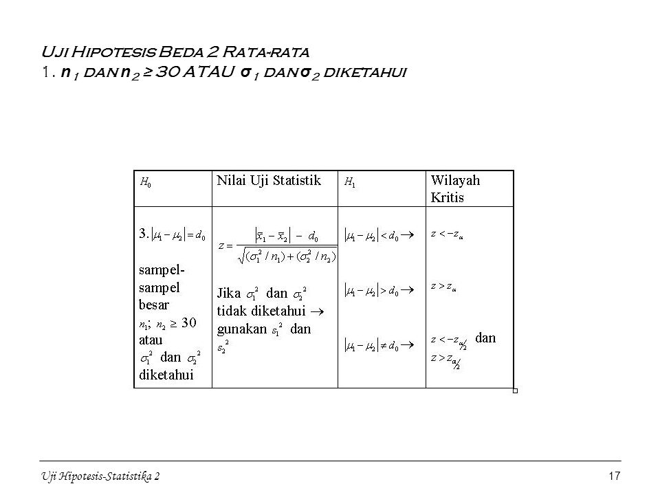 Uji Hipotesis-Statistika 2 17 Uji Hipotesis Beda 2 Rata-rata 1. n 1 dan n 2 ≥ 30 ATAU σ 1 dan σ 2 diketahui