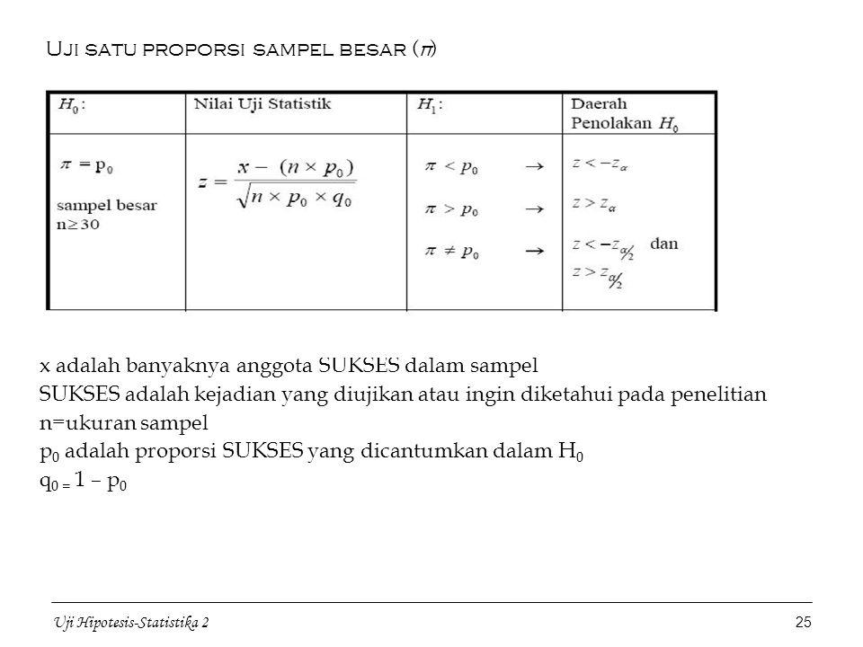 Uji Hipotesis-Statistika 2 25 Uji satu proporsi sampel besar (π) x adalah banyaknya anggota SUKSES dalam sampel SUKSES adalah kejadian yang diujikan a
