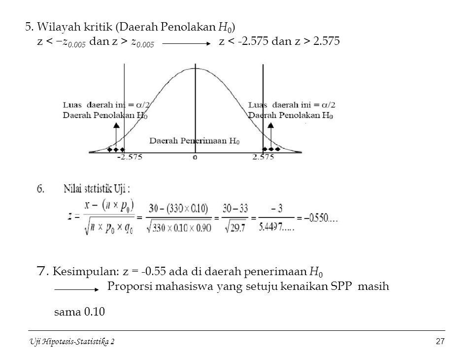 Uji Hipotesis-Statistika 2 27 5. Wilayah kritik (Daerah Penolakan H 0 ) z z 0.005 z 2.575 7. Kesimpulan: z = -0.55 ada di daerah penerimaan H 0 Propor