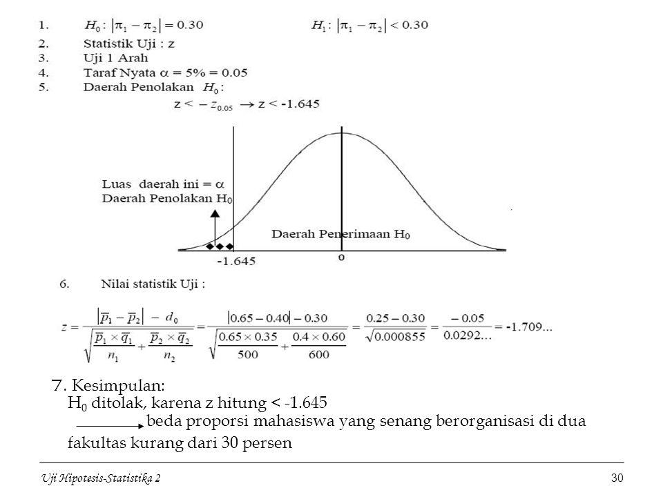 Uji Hipotesis-Statistika 2 30 7. Kesimpulan: H 0 ditolak, karena z hitung < -1.645 beda proporsi mahasiswa yang senang berorganisasi di dua fakultas k