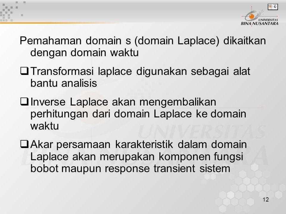 12 Pemahaman domain s (domain Laplace) dikaitkan dengan domain waktu  Transformasi laplace digunakan sebagai alat bantu analisis  Inverse Laplace akan mengembalikan perhitungan dari domain Laplace ke domain waktu  Akar persamaan karakteristik dalam domain Laplace akan merupakan komponen fungsi bobot maupun response transient sistem